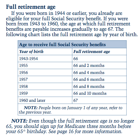 full-retirement-age-chart