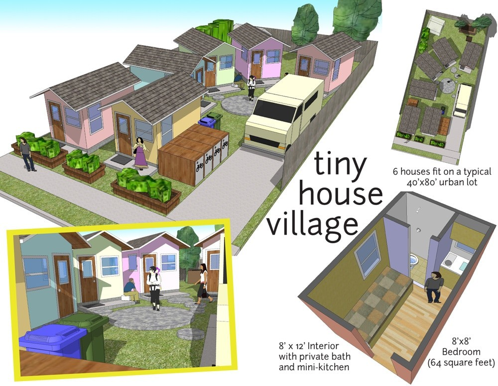 Plans for a Tiny House village.