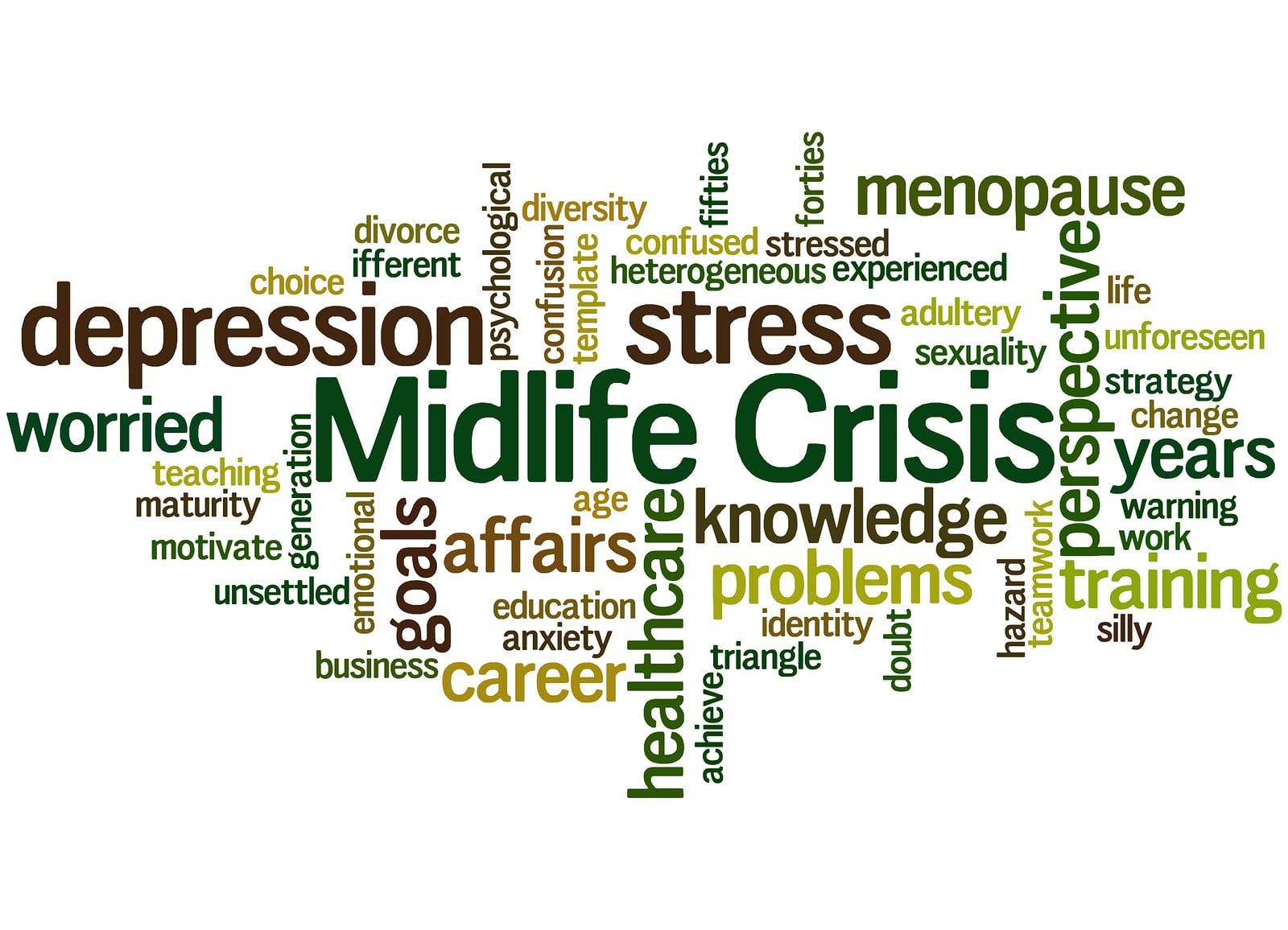 Midlife crisis word cloud concept on white background.